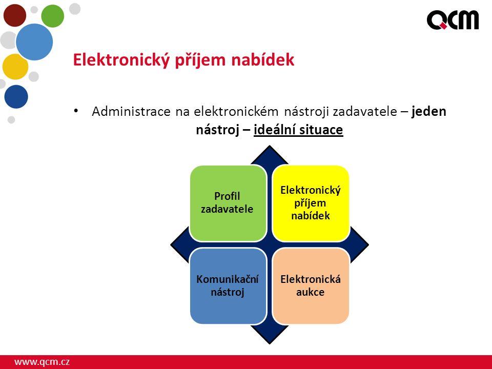 www.qcm.cz Elektronický příjem nabídek Administrace na elektronickém nástroji zadavatele – jeden nástroj – ideální situace Profil zadavatele Elektronický příjem nabídek Komunikační nástroj Elektronická aukce