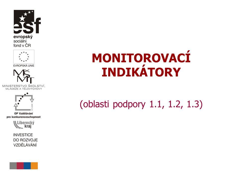 Monitorovací indikátory Úprava  Metodikou monitorovacích indikátorů OP VK,  Příručkou pro žadatele,  Příručkou pro příjemce,  Smlouvou o realizaci grantového projektu  Prováděcím dokumentem,  Pravidly monitorování realizace projektu a zpracování monitorovacích zpráv