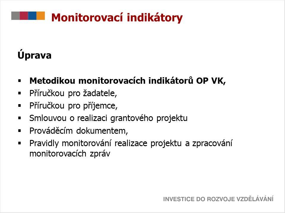 Monitorovací indikátory ÚSPĚŠNĚ PODPOŘENÉ OSOBY VYKAZOVÁNÍ:  až po splnění kritéria úspěšnosti definovaného projektové žádosti, MZ (např.