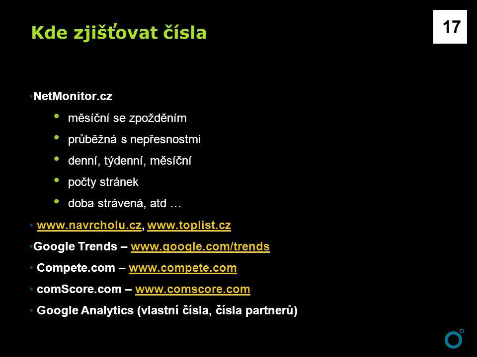 Kde zjišťovat čísla NetMonitor.cz měsíční se zpožděním průběžná s nepřesnostmi denní, týdenní, měsíční počty stránek doba strávená, atd … www.navrcholu.cz, www.toplist.czwww.navrcholu.czwww.toplist.cz Google Trends – www.google.com/trendswww.google.com/trends Compete.com – www.compete.comwww.compete.com comScore.com – www.comscore.comwww.comscore.com Google Analytics (vlastní čísla, čísla partnerů) 17