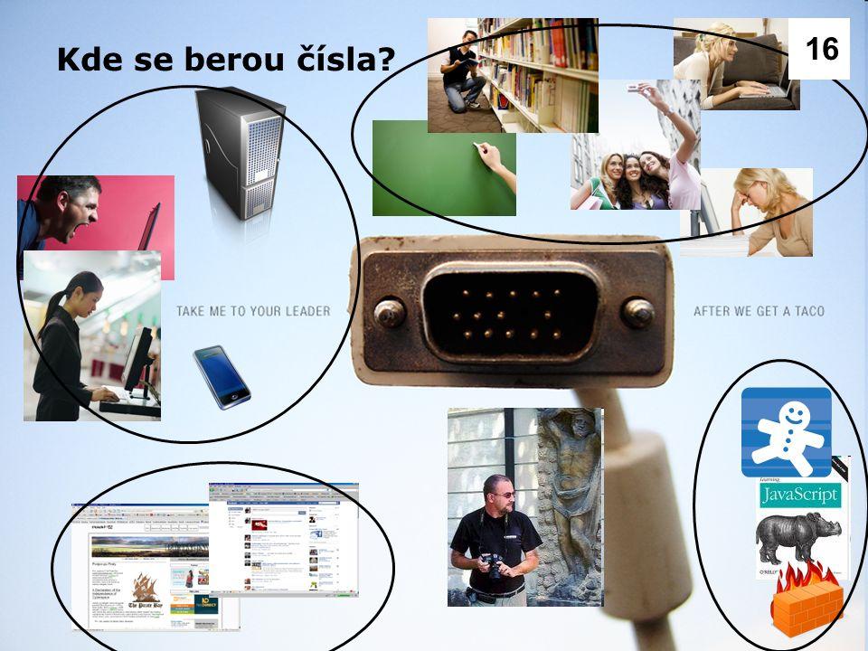 Český Internet (Compete vs. Netmonitor) 5