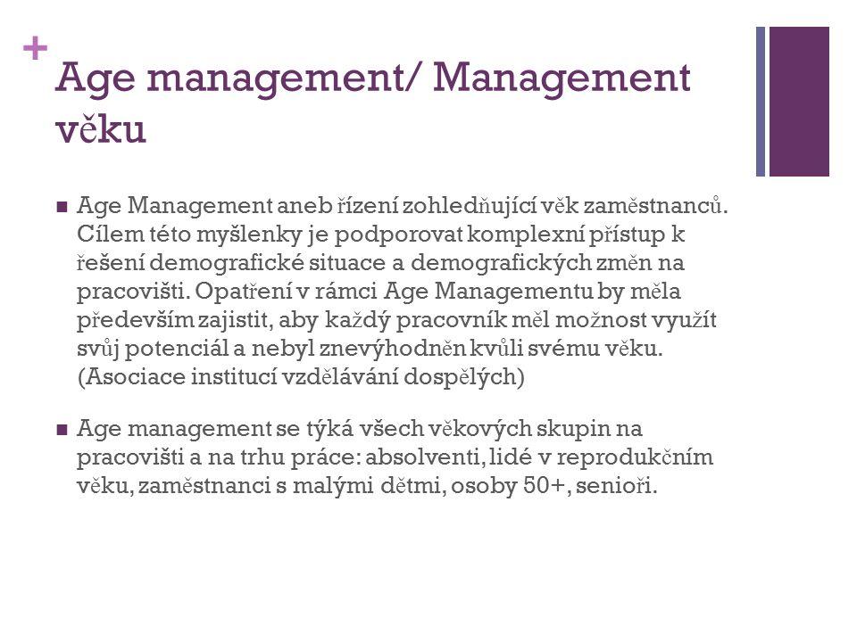 + Age management/ Management v ě ku Age Management aneb ř ízení zohled ň ující v ě k zam ě stnanc ů.