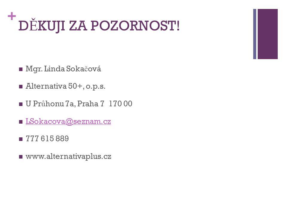 + D Ě KUJI ZA POZORNOST. Mgr. Linda Soka č ová Alternativa 50+, o.p.s.