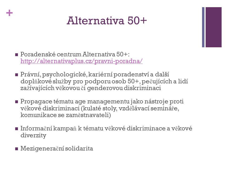+ Alternativa 50+ Poradenské centrum Alternativa 50+: http://alternativaplus.cz/pravni-poradna/ http://alternativaplus.cz/pravni-poradna/ Právní, psychologické, kariérní poradenství a další dopl ň kové slu ž by pro podporu osob 50+, pe č ujících a lidí za ž ívajících v ě kovou č i genderovou diskriminaci Propagace tématu age managementu jako nástroje proti v ě kové diskriminaci (kulaté stoly, vzd ě lávací seminá ř e, komunikace se zam ě stnavateli) Informa č ní kampa ň k tématu v ě kové diskriminace a v ě kové diverzity Mezigenera č ní solidarita