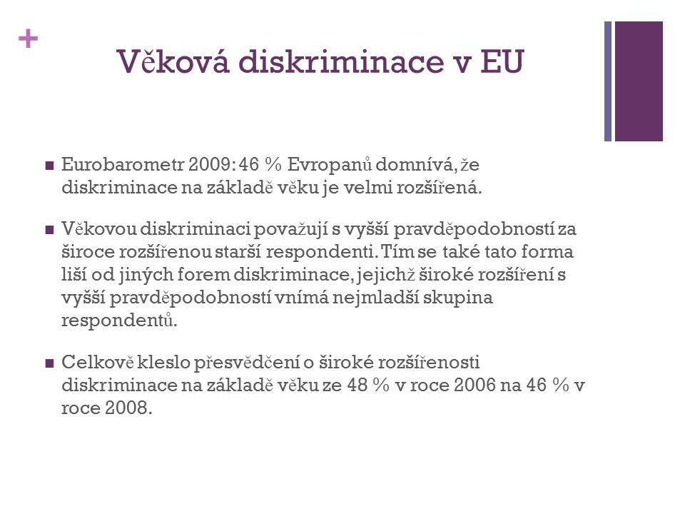 + V ě ková diskriminace v EU Eurobarometr 2009: 46 % Evropan ů domnívá, ž e diskriminace na základ ě v ě ku je velmi rozší ř ená.