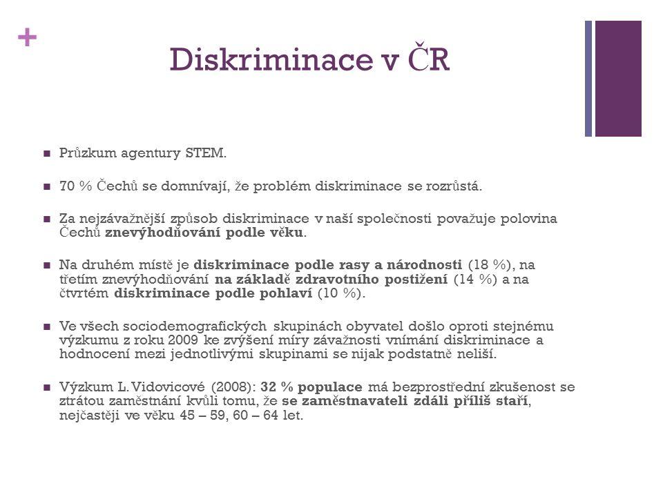 + Diskriminace v Č R Pr ů zkum agentury STEM.