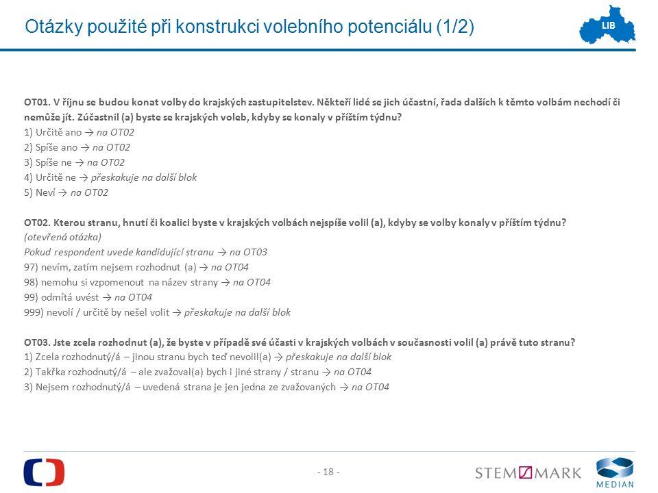 - 18 - LIB Otázky použité při konstrukci volebního potenciálu (1/2) OT01.