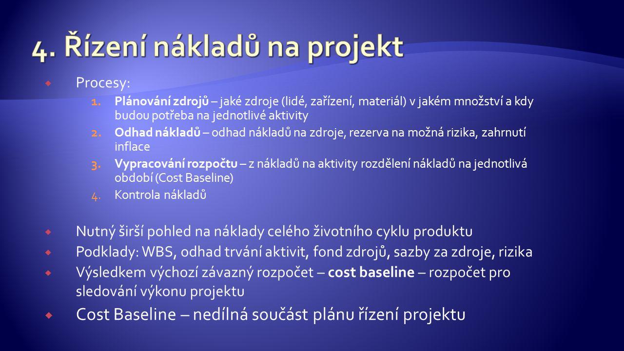  Procesy: 1.Plánování zdrojů – jaké zdroje (lidé, zařízení, materiál) v jakém množství a kdy budou potřeba na jednotlivé aktivity 2.Odhad nákladů – o
