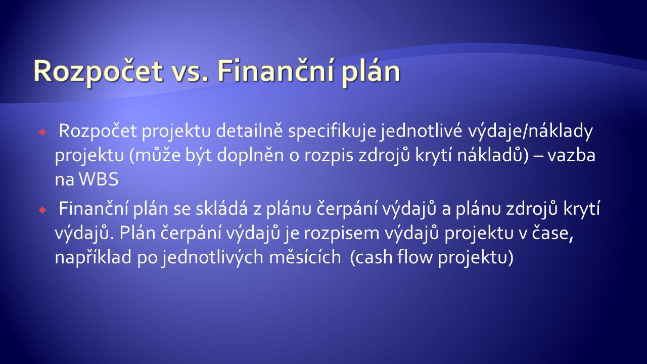  Rozpočet projektu detailně specifikuje jednotlivé výdaje/náklady projektu (může být doplněn o rozpis zdrojů krytí nákladů) – vazba na WBS  Finanční plán se skládá z plánu čerpání výdajů a plánu zdrojů krytí výdajů.