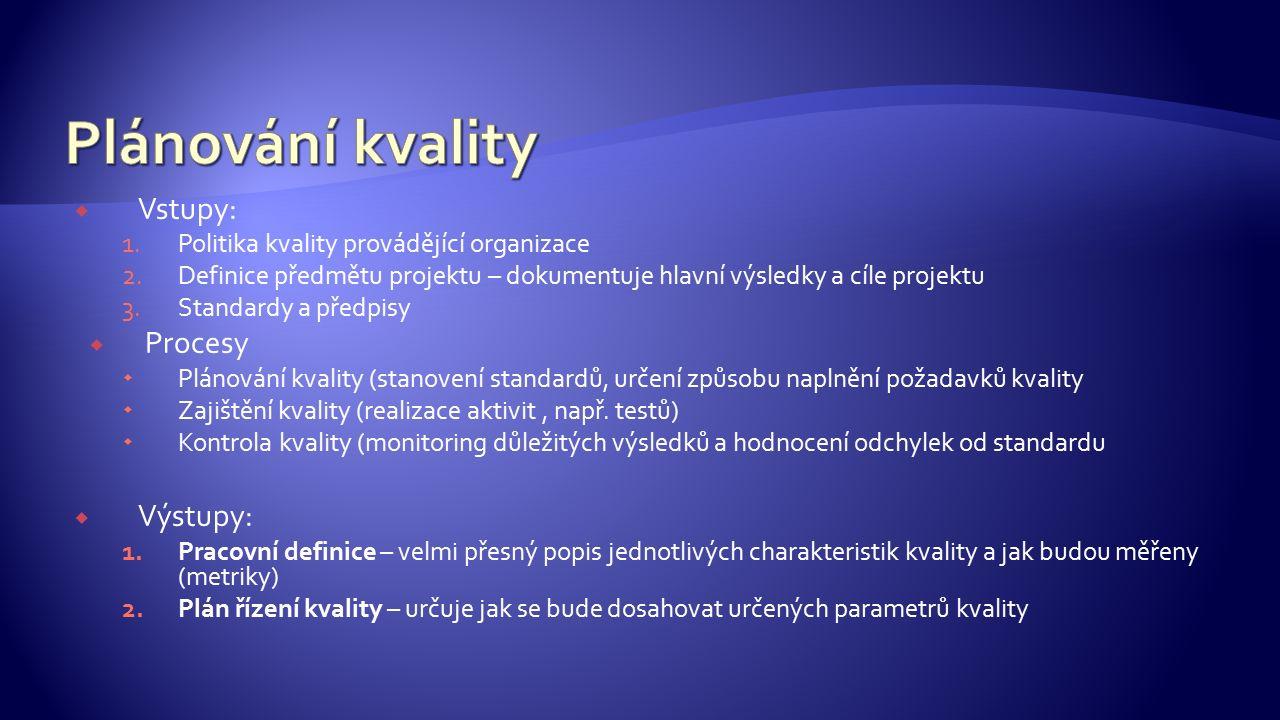  Vstupy: 1.Politika kvality provádějící organizace 2.Definice předmětu projektu – dokumentuje hlavní výsledky a cíle projektu 3.Standardy a předpisy  Procesy  Plánování kvality (stanovení standardů, určení způsobu naplnění požadavků kvality  Zajištění kvality (realizace aktivit, např.