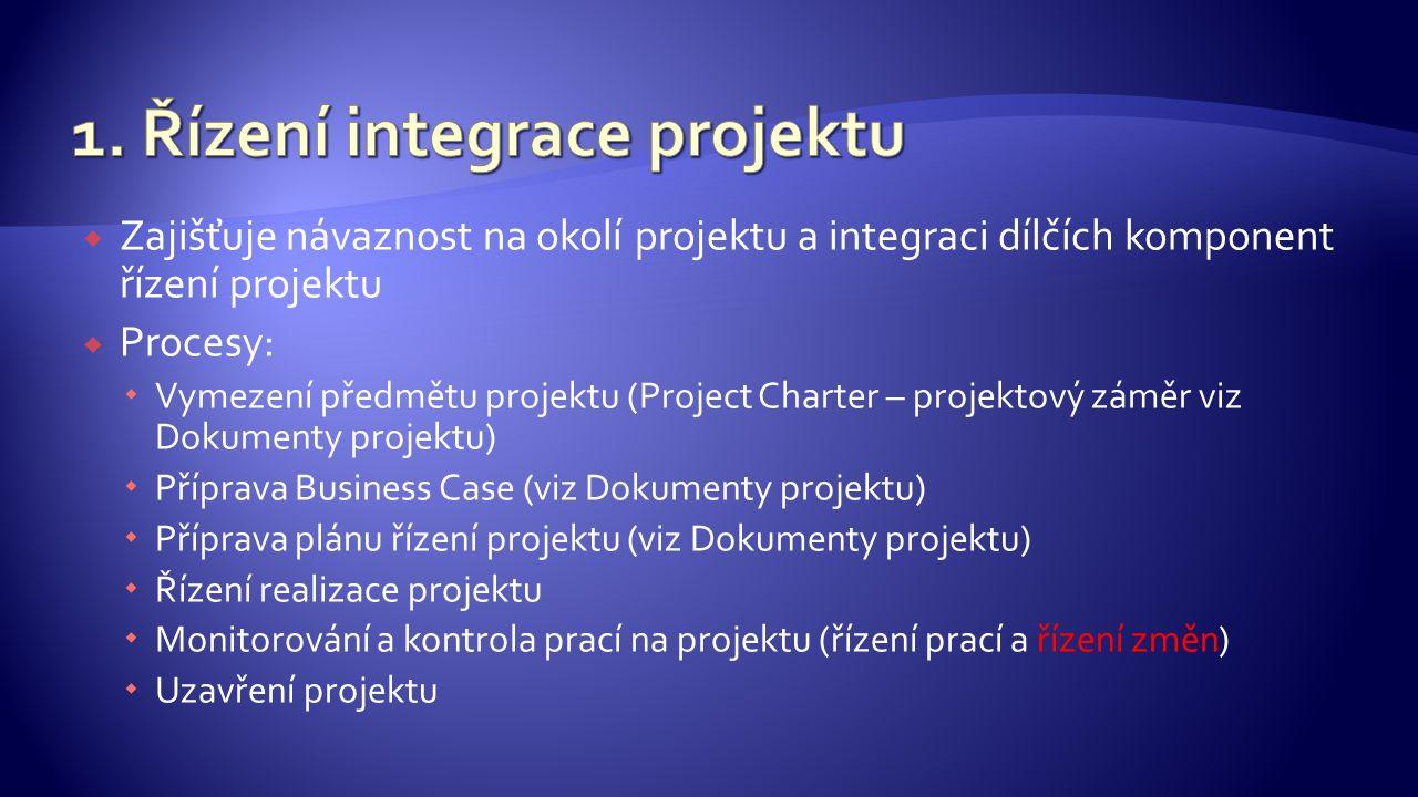  Zajišťuje návaznost na okolí projektu a integraci dílčích komponent řízení projektu  Procesy:  Vymezení předmětu projektu (Project Charter – proje