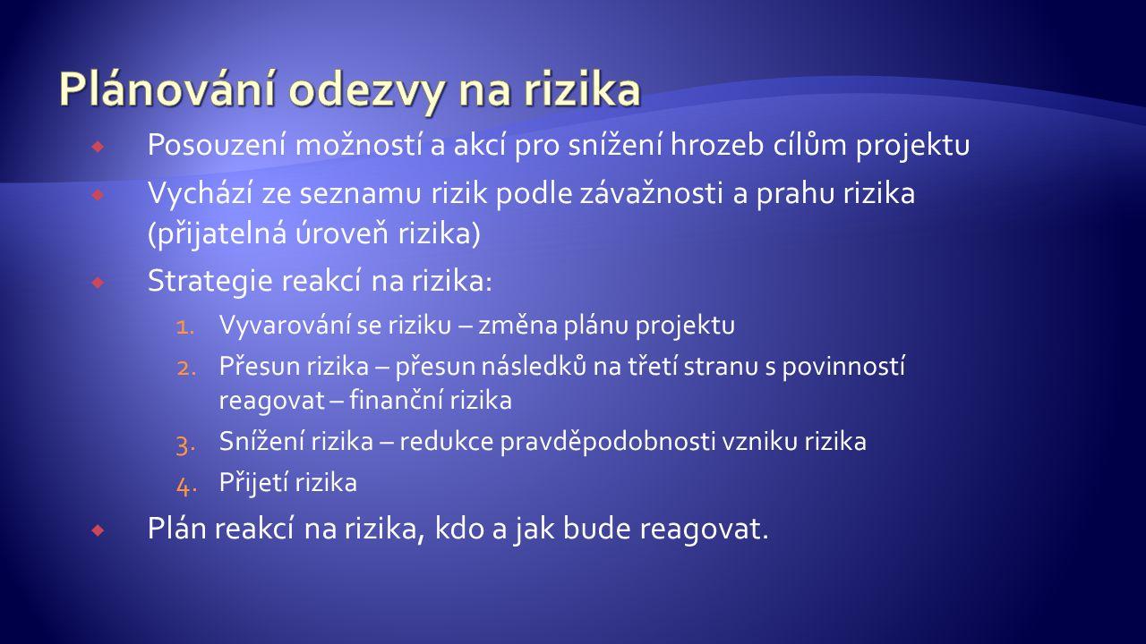  Posouzení možností a akcí pro snížení hrozeb cílům projektu  Vychází ze seznamu rizik podle závažnosti a prahu rizika (přijatelná úroveň rizika)  Strategie reakcí na rizika: 1.Vyvarování se riziku – změna plánu projektu 2.Přesun rizika – přesun následků na třetí stranu s povinností reagovat – finanční rizika 3.Snížení rizika – redukce pravděpodobnosti vzniku rizika 4.Přijetí rizika  Plán reakcí na rizika, kdo a jak bude reagovat.