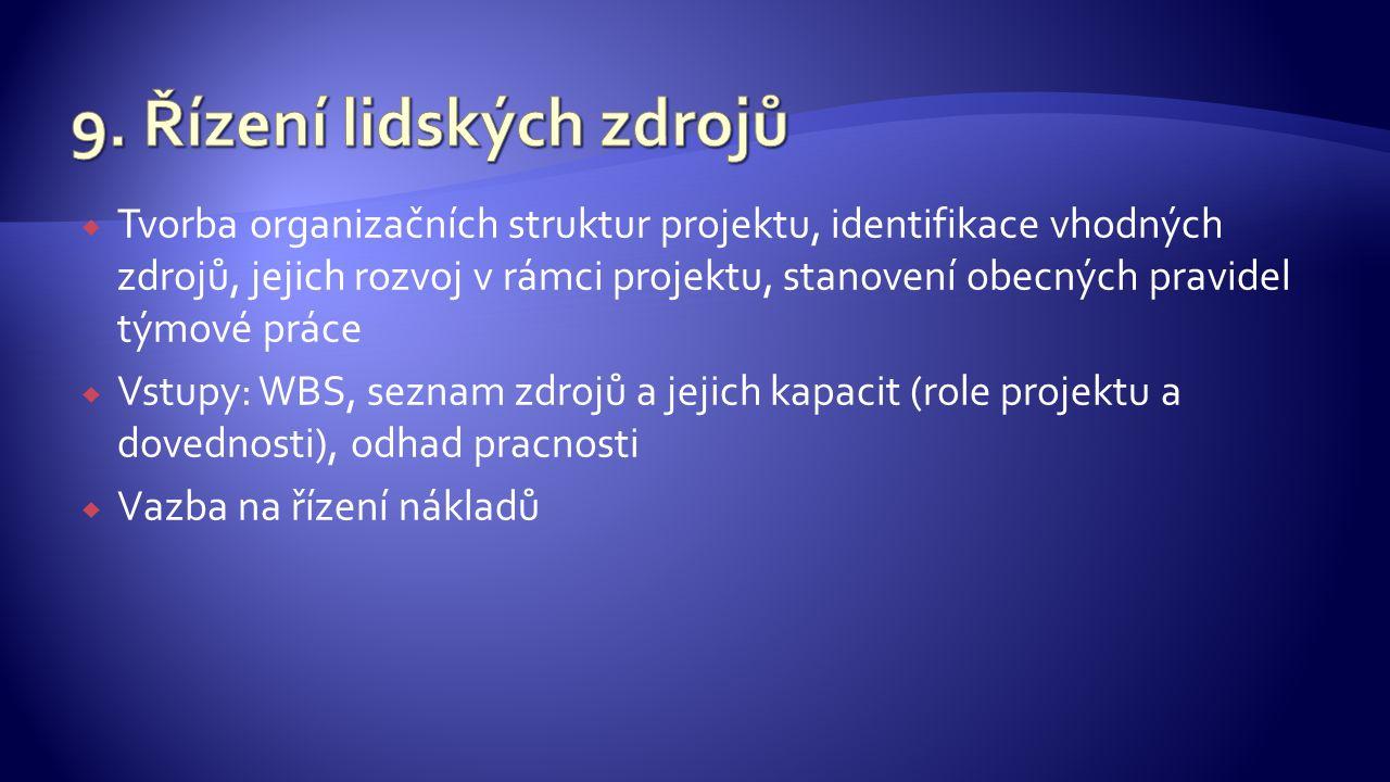  Tvorba organizačních struktur projektu, identifikace vhodných zdrojů, jejich rozvoj v rámci projektu, stanovení obecných pravidel týmové práce  Vstupy: WBS, seznam zdrojů a jejich kapacit (role projektu a dovednosti), odhad pracnosti  Vazba na řízení nákladů
