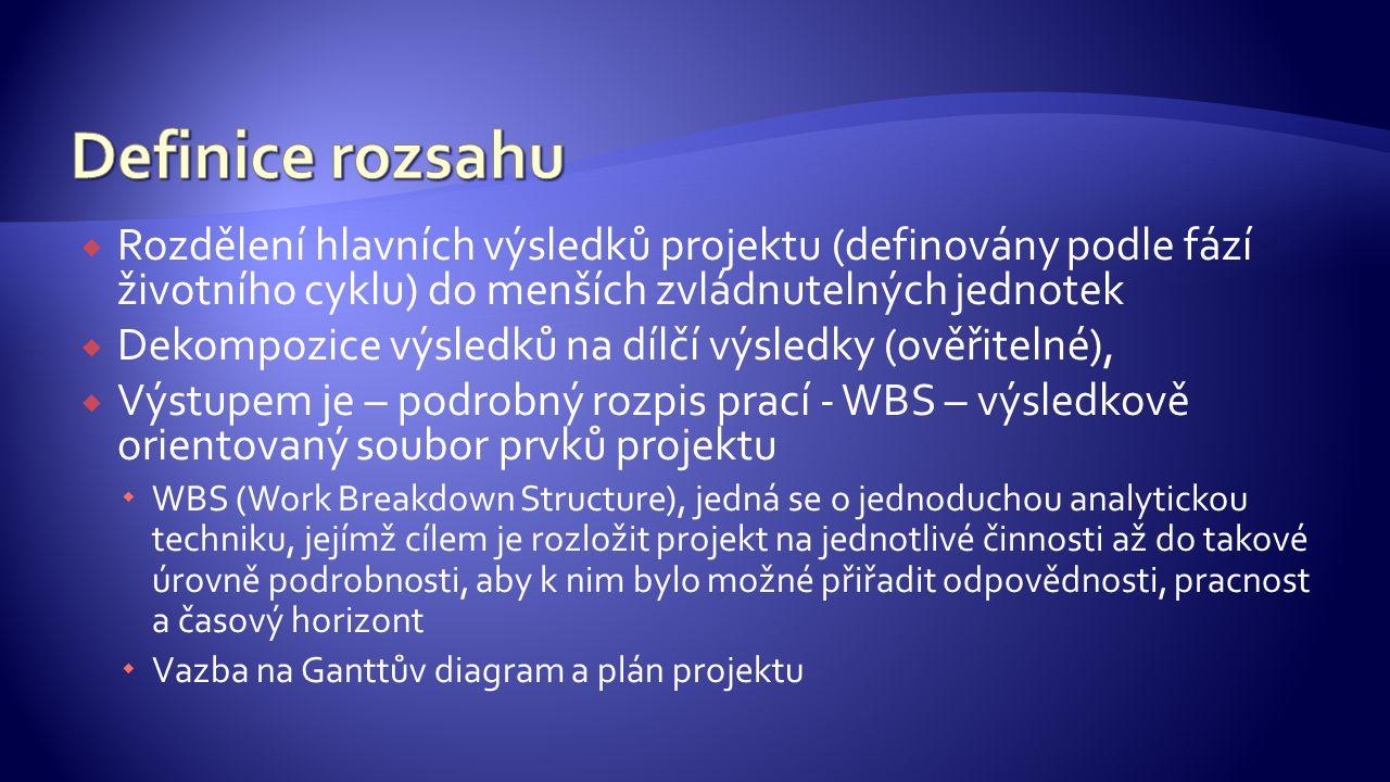  Rozdělení hlavních výsledků projektu (definovány podle fází životního cyklu) do menších zvládnutelných jednotek  Dekompozice výsledků na dílčí výsledky (ověřitelné),  Výstupem je – podrobný rozpis prací - WBS – výsledkově orientovaný soubor prvků projektu  WBS (Work Breakdown Structure), jedná se o jednoduchou analytickou techniku, jejímž cílem je rozložit projekt na jednotlivé činnosti až do takové úrovně podrobnosti, aby k nim bylo možné přiřadit odpovědnosti, pracnost a časový horizont  Vazba na Ganttův diagram a plán projektu