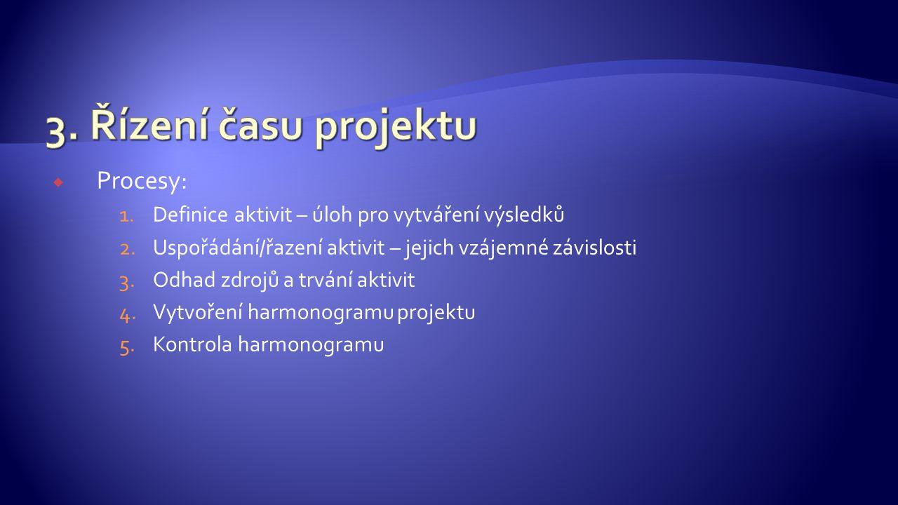  Procesy: 1.Definice aktivit – úloh pro vytváření výsledků 2.Uspořádání/řazení aktivit – jejich vzájemné závislosti 3.Odhad zdrojů a trvání aktivit 4.Vytvoření harmonogramu projektu 5.Kontrola harmonogramu