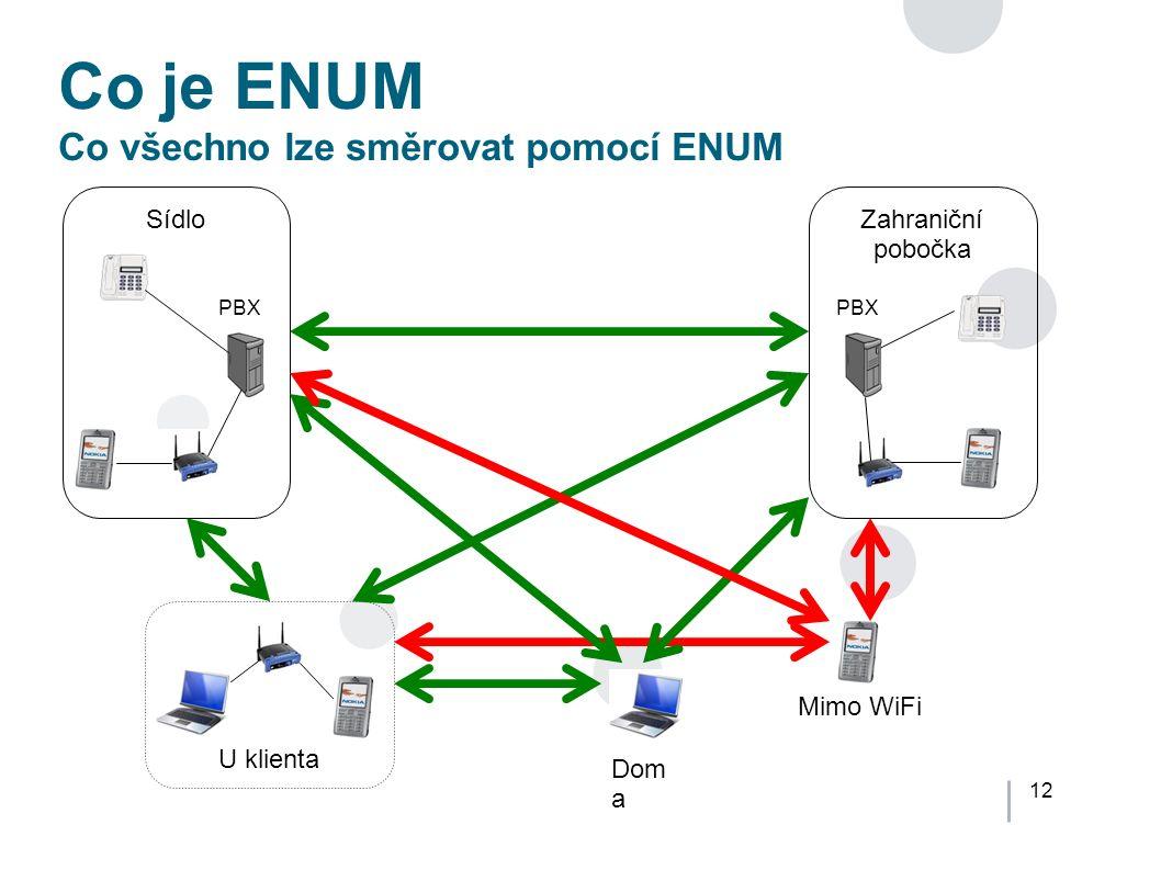 12 Co je ENUM Co všechno lze směrovat pomocí ENUM PBX SídloZahraniční pobočka PBX U klienta Dom a Mimo WiFi