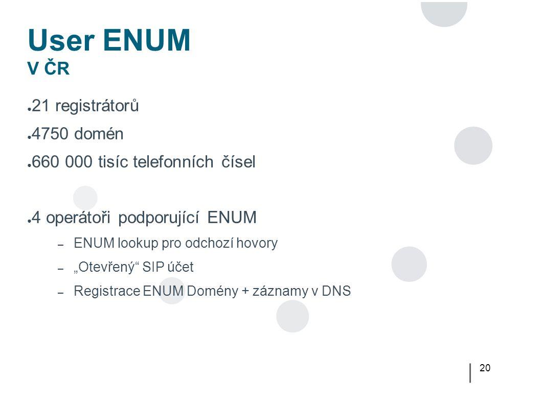 """20 User ENUM V ČR ● 21 registrátorů ● 4750 domén ● 660 000 tisíc telefonních čísel ● 4 operátoři podporující ENUM – ENUM lookup pro odchozí hovory – """"Otevřený SIP účet – Registrace ENUM Domény + záznamy v DNS"""