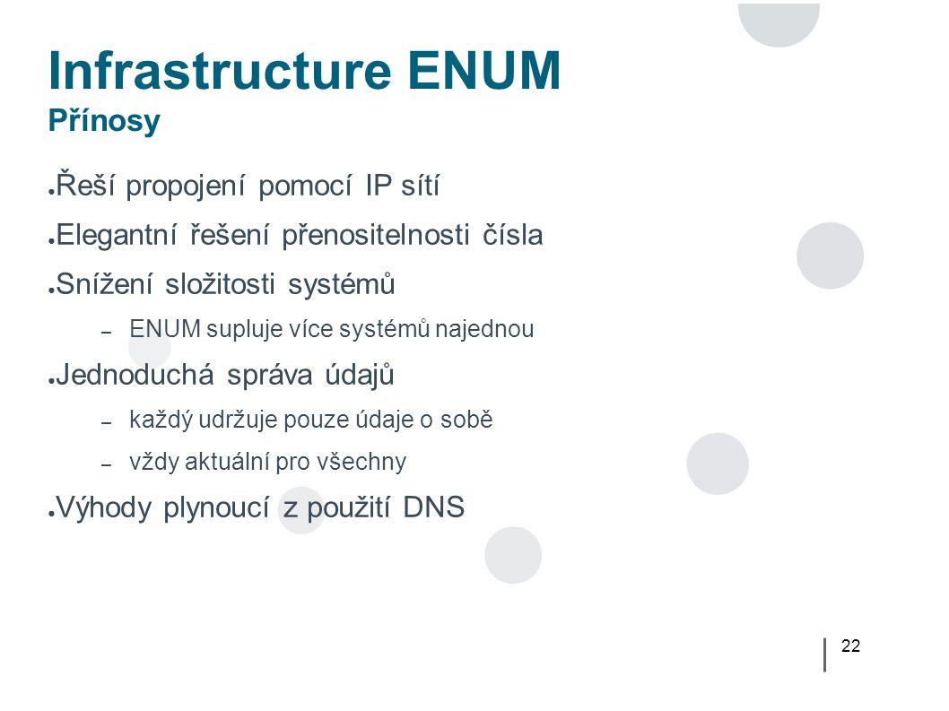 22 Infrastructure ENUM Přínosy ● Řeší propojení pomocí IP sítí ● Elegantní řešení přenositelnosti čísla ● Snížení složitosti systémů – ENUM supluje více systémů najednou ● Jednoduchá správa údajů – každý udržuje pouze údaje o sobě – vždy aktuální pro všechny ● Výhody plynoucí z použití DNS