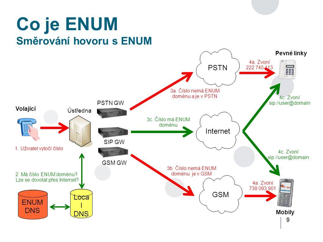 9 Co je ENUM Směrování hovoru s ENUM PSTN PSTN GW Loca l DNS ENUM DNS 4a.