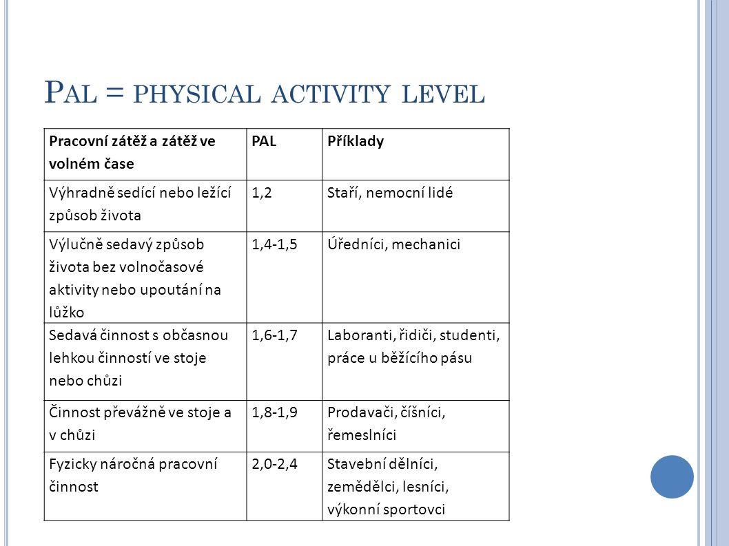 P AL = PHYSICAL ACTIVITY LEVEL Pracovní zátěž a zátěž ve volném čase PALPříklady Výhradně sedící nebo ležící způsob života 1,2Staří, nemocní lidé Výlučně sedavý způsob života bez volnočasové aktivity nebo upoutání na lůžko 1,4-1,5Úředníci, mechanici Sedavá činnost s občasnou lehkou činností ve stoje nebo chůzi 1,6-1,7 Laboranti, řidiči, studenti, práce u běžícího pásu Činnost převážně ve stoje a v chůzi 1,8-1,9 Prodavači, číšníci, řemeslníci Fyzicky náročná pracovní činnost 2,0-2,4Stavební dělníci, zemědělci, lesníci, výkonní sportovci