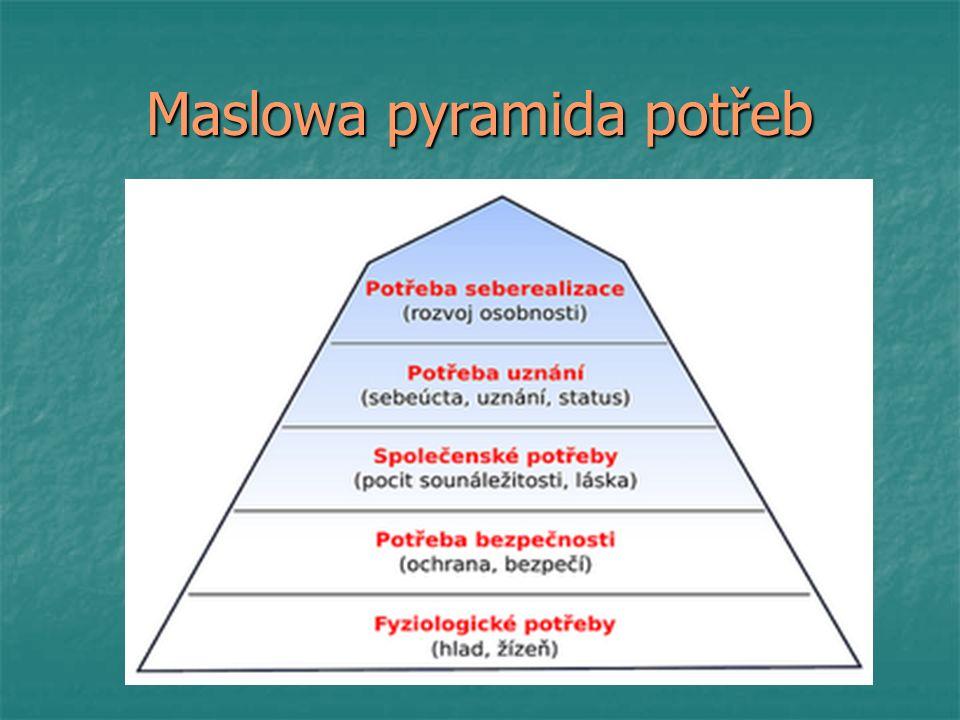 Maslowa pyramida potřeb