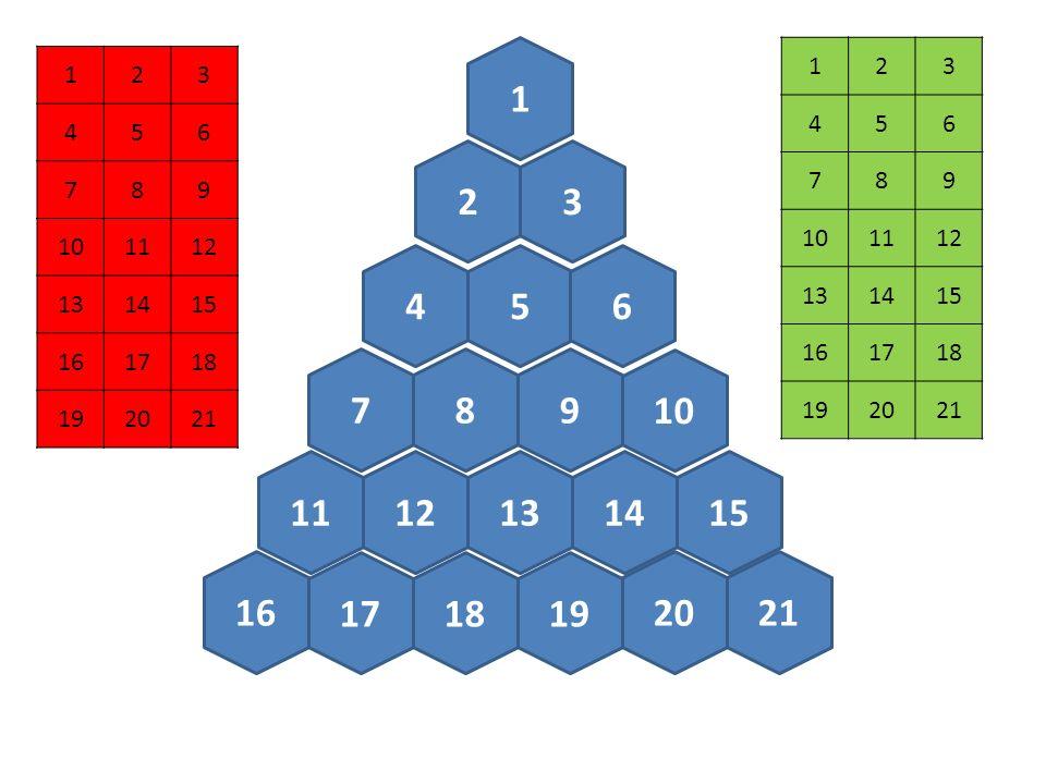Otázka 21 Vyjmenujte alespoň čtyři funkce kostry.Vysvětlete.