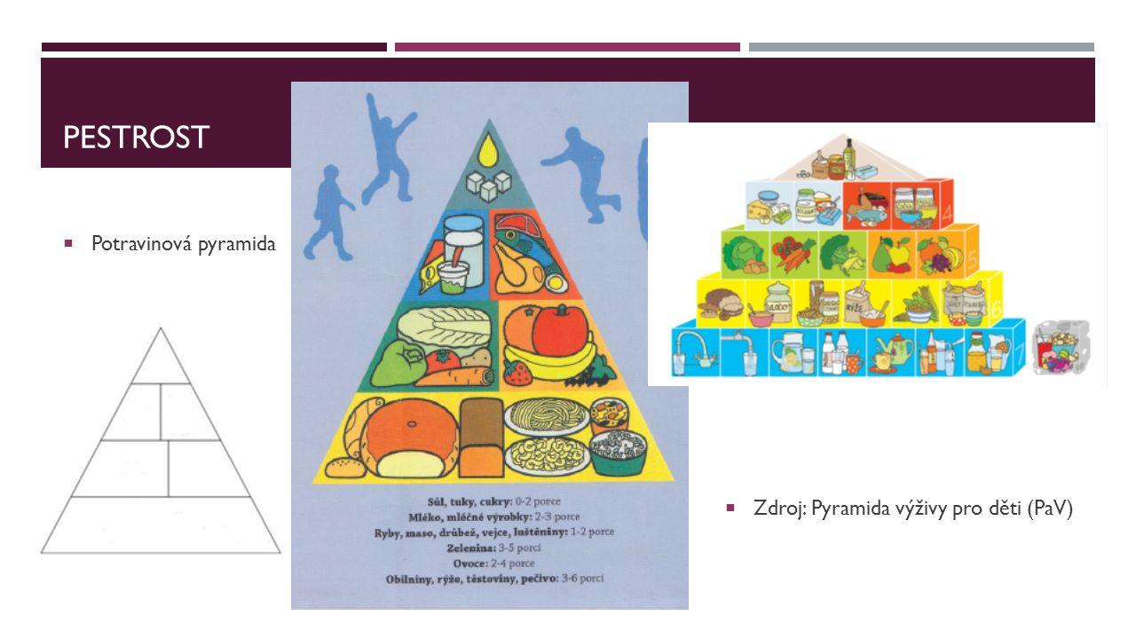 PESTROST  Potravinová pyramida  Zdroj: Pyramida výživy pro děti (PaV)