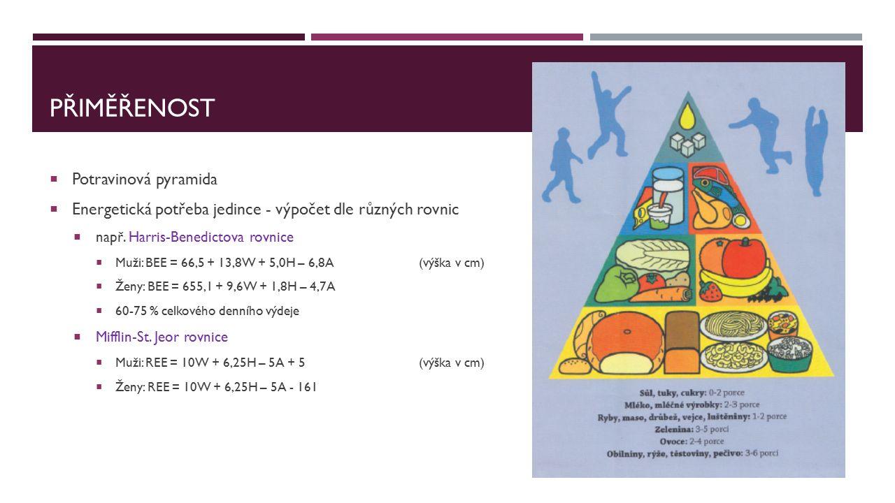 PŘIMĚŘENOST  Potravinová pyramida  Energetická potřeba jedince - výpočet dle různých rovnic  např. Harris-Benedictova rovnice  Muži: BEE = 66,5 +