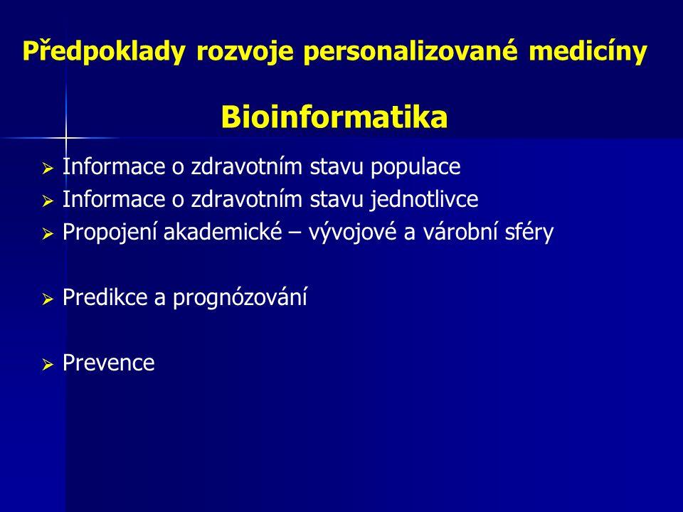 Předpoklady rozvoje personalizované medicíny Bioinformatika  Informace o zdravotním stavu populace  Informace o zdravotním stavu jednotlivce  Propojení akademické – vývojové a várobní sféry  Predikce a prognózování  Prevence