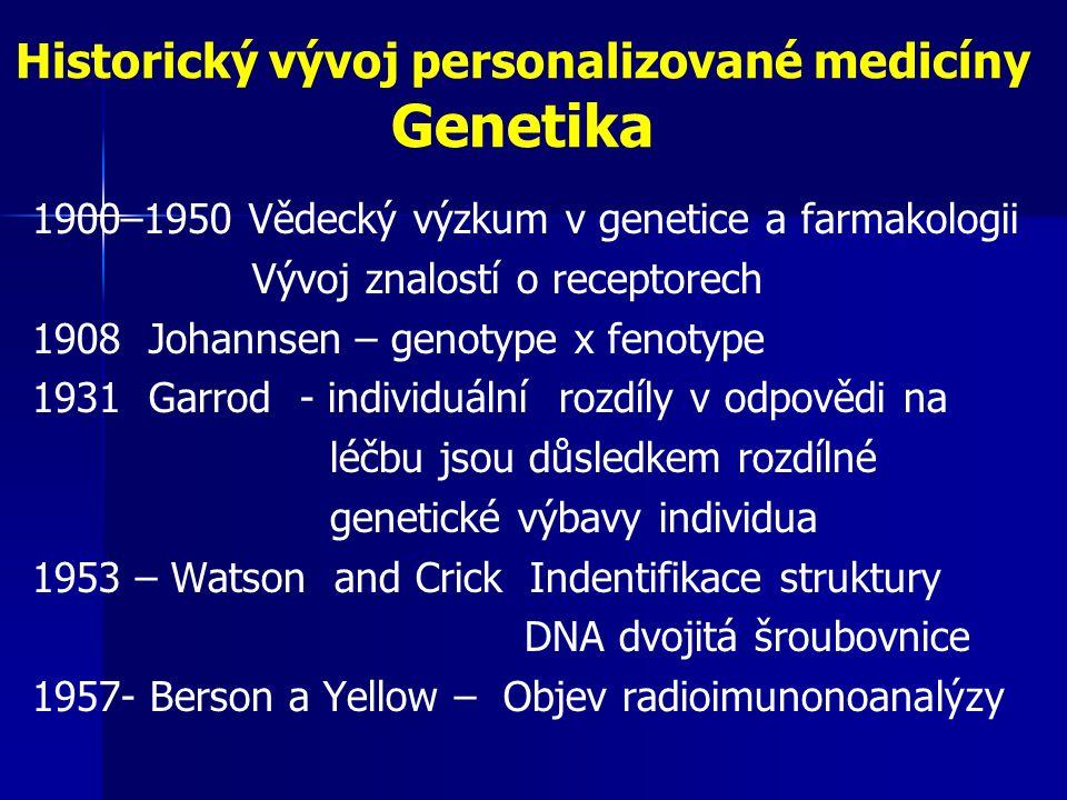 Historický vývoj personalizované medicíny Genetika 1900–1950 Vědecký výzkum v genetice a farmakologii Vývoj znalostí o receptorech 1908 Johannsen – genotype x fenotype 1931 Garrod - individuální rozdíly v odpovědi na léčbu jsou důsledkem rozdílné genetické výbavy individua 1953 – Watson and Crick Indentifikace struktury DNA dvojitá šroubovnice 1957- Berson a Yellow – Objev radioimunonoanalýzy