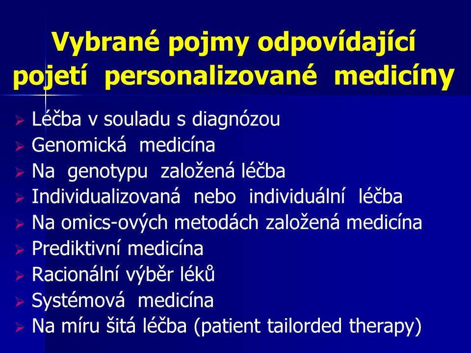 Vybrané pojmy odpovídající pojetí personalizované medicí ny  Léčba v souladu s diagnózou  Genomická medicína  Na genotypu založená léčba  Individualizovaná nebo individuální léčba  Na omics-ových metodách založená medicína  Prediktivní medicína  Racionální výběr léků  Systémová medicína  Na míru šitá léčba (patient tailorded therapy)