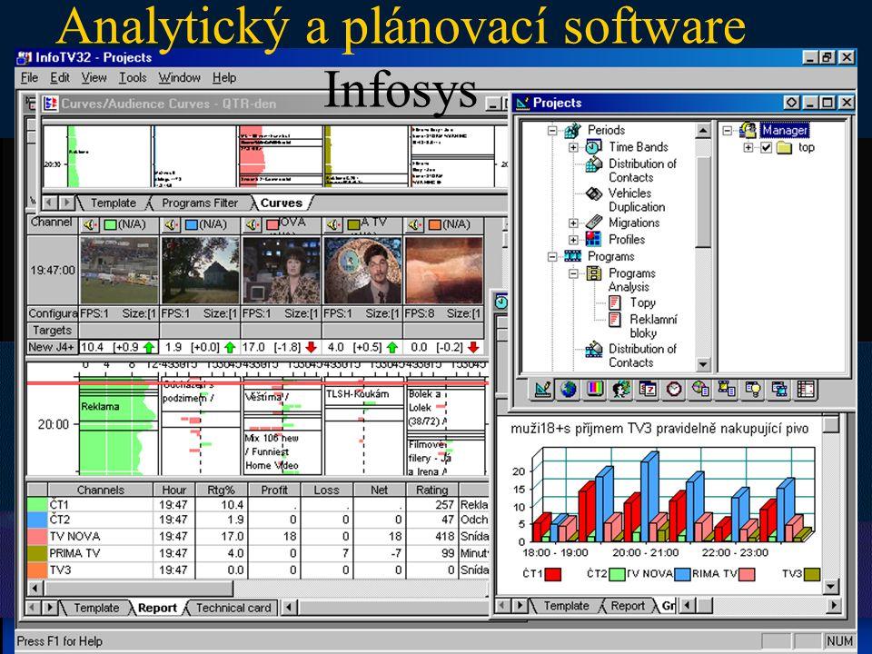 Analytický a plánovací software Infosys