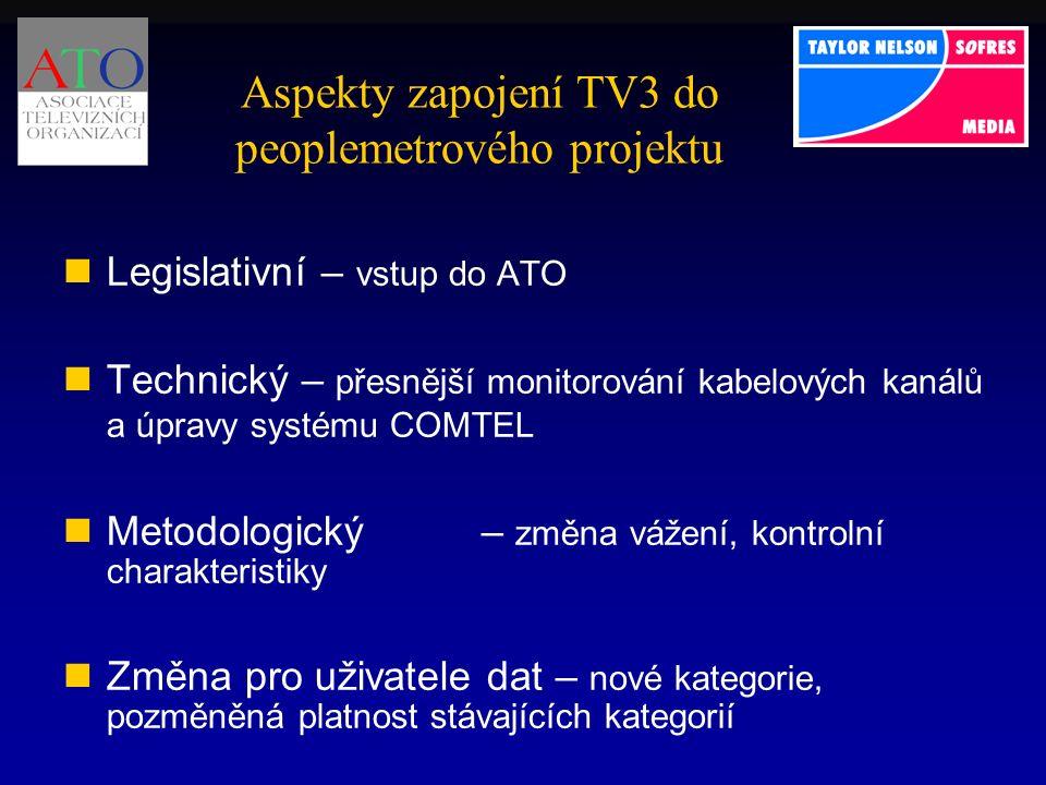 Aspekty zapojení TV3 do peoplemetrového projektu Legislativní – vstup do ATO Technický – přesnější monitorování kabelových kanálů a úpravy systému COMTEL Metodologický – změna vážení, kontrolní charakteristiky Změna pro uživatele dat – nové kategorie, pozměněná platnost stávajících kategorií