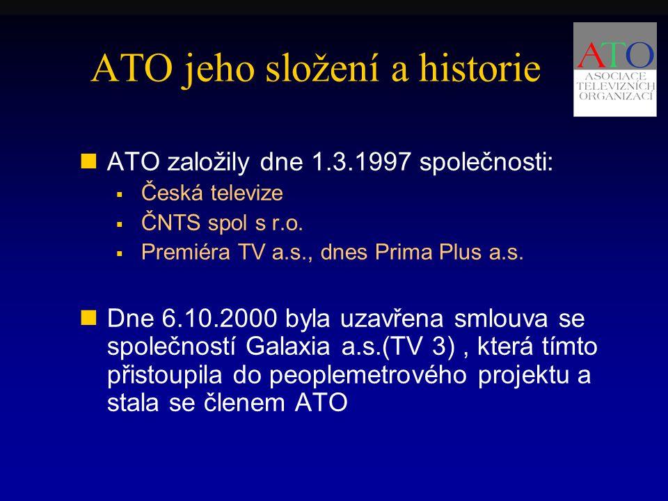 ATO jeho složení a historie ATO založily dne 1.3.1997 společnosti:  Česká televize  ČNTS spol s r.o.