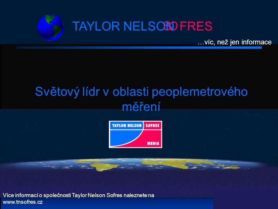 S OFRESTAYLOR NELSON …víc, než jen informace Světový lídr v oblasti peoplemetrového měření Více informací o společnosti Taylor Nelson Sofres naleznete na www.tnsofres.cz