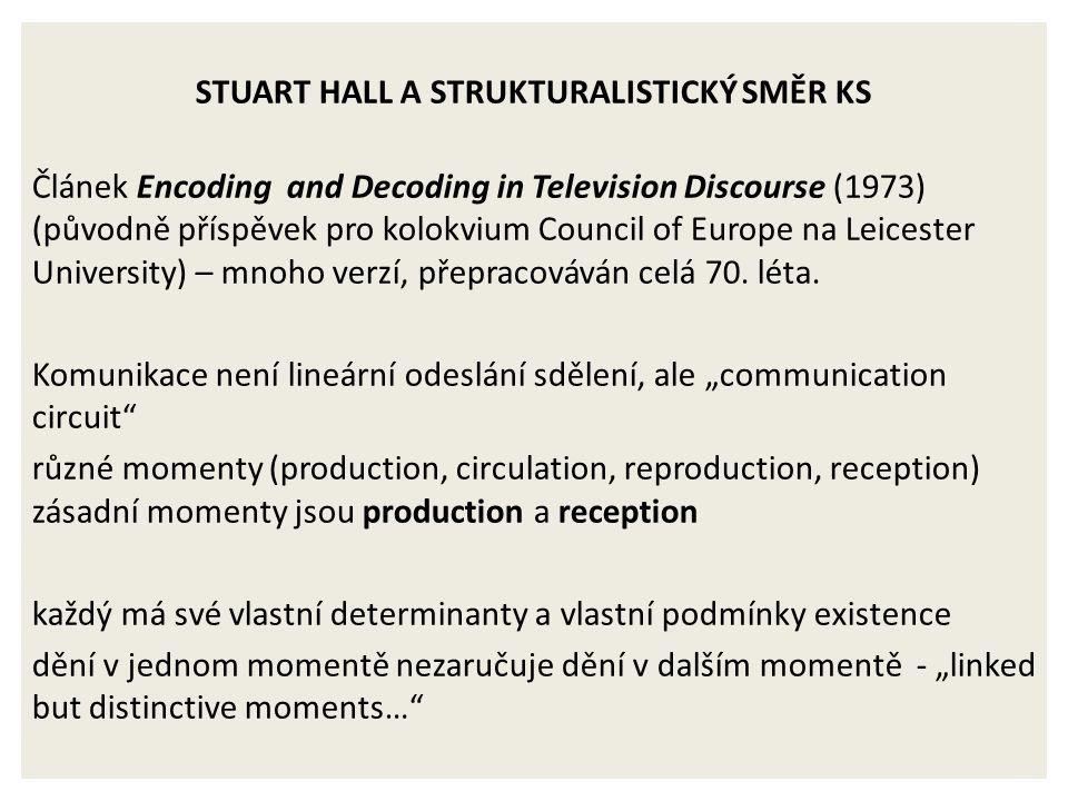 STUART HALL A STRUKTURALISTICKÝ SMĚR KS Článek Encoding and Decoding in Television Discourse (1973) (původně příspěvek pro kolokvium Council of Europe na Leicester University) – mnoho verzí, přepracováván celá 70.