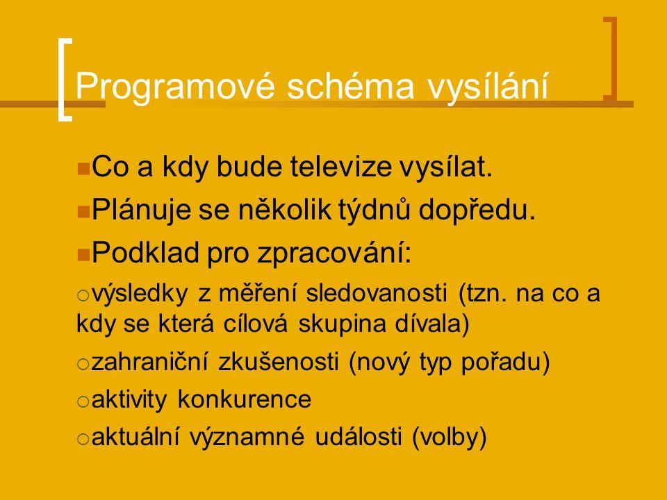 Programové schéma vysílání Co a kdy bude televize vysílat.