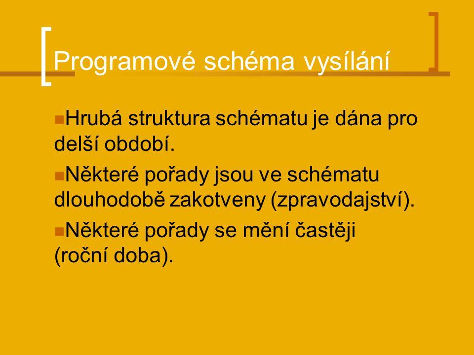 Programové schéma vysílání Hrubá struktura schématu je dána pro delší období.