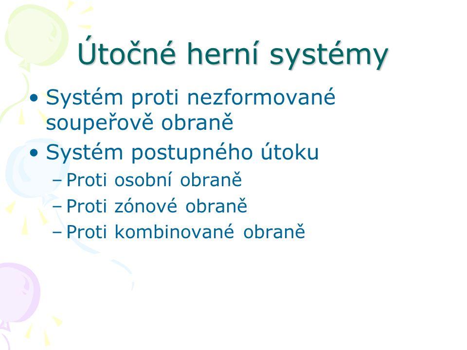 Útočné herní systémy Systém proti nezformované soupeřově obraně Systém postupného útoku –Proti osobní obraně –Proti zónové obraně –Proti kombinované obraně