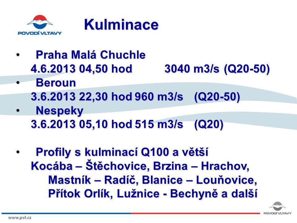 8/9/12 Kulminace Praha Malá ChuchlePraha Malá Chuchle 4.6.2013 04,50 hod 3040 m3/s (Q20-50) BerounBeroun 3.6.2013 22,30 hod960 m3/s(Q20-50) NespekyNes