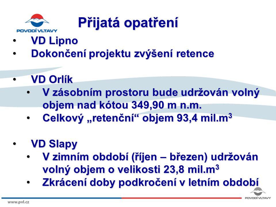 8/9/12 Přijatá opatření VD LipnoVD Lipno Dokončení projektu zvýšení retenceDokončení projektu zvýšení retence VD OrlíkVD Orlík V zásobním prostoru bude udržován volný objem nad kótou 349,90 m n.m.V zásobním prostoru bude udržován volný objem nad kótou 349,90 m n.m.