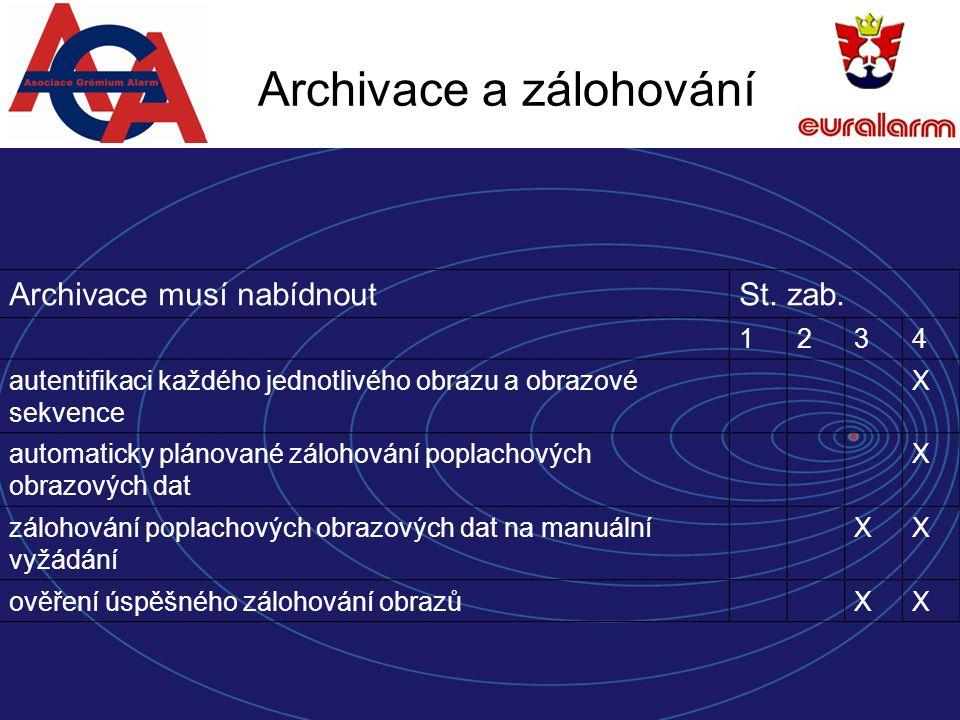 Archivace a zálohování Archivace musí nabídnoutSt.