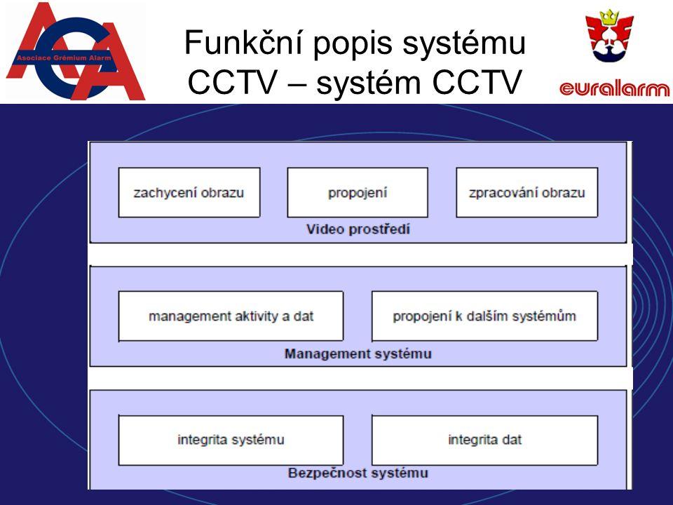 Funkční popis systému CCTV – systém CCTV