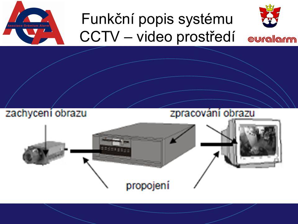 Funkční popis systému CCTV – video prostředí