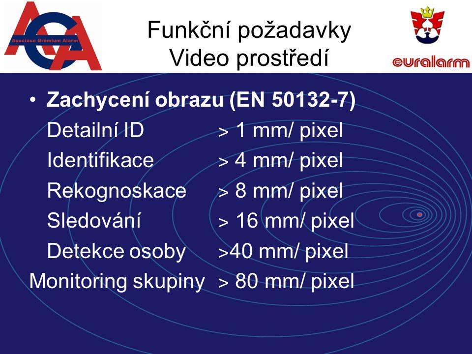 Funkční požadavky Video prostředí Zachycení obrazu (EN 50132-7) Detailní ID ˃ 1 mm/ pixel Identifikace ˃ 4 mm/ pixel Rekognoskace ˃ 8 mm/ pixel Sledování ˃ 16 mm/ pixel Detekce osoby ˃ 40 mm/ pixel Monitoring skupiny ˃ 80 mm/ pixel