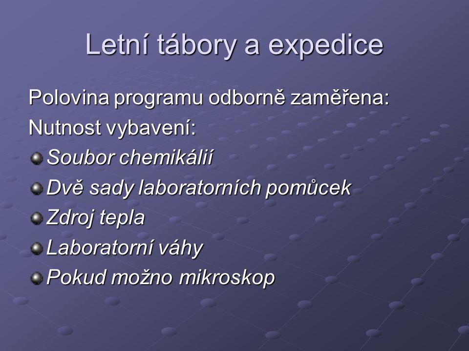 Letní tábory a expedice Polovina programu odborně zaměřena: Nutnost vybavení: Soubor chemikálií Dvě sady laboratorních pomůcek Zdroj tepla Laboratorní váhy Pokud možno mikroskop