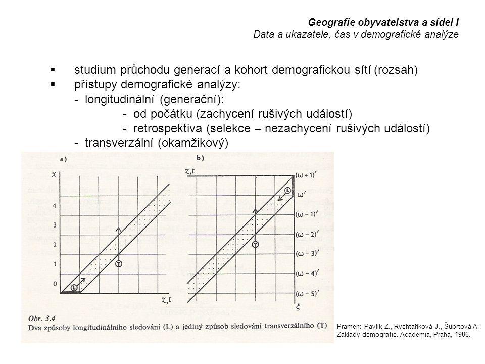  studium průchodu generací a kohort demografickou sítí (rozsah)  přístupy demografické analýzy: - longitudinální (generační): - od počátku (zachycení rušivých událostí) - retrospektiva (selekce – nezachycení rušivých událostí) - transverzální (okamžikový) Geografie obyvatelstva a sídel I Data a ukazatele, čas v demografické analýze Pramen: Pavlík Z., Rychtaříková J., Šubrtová A.: Základy demografie.