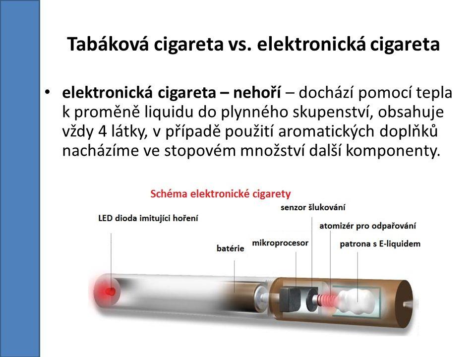 Tabáková cigareta vs. elektronická cigareta elektronická cigareta – nehoří – dochází pomocí tepla k proměně liquidu do plynného skupenství, obsahuje v