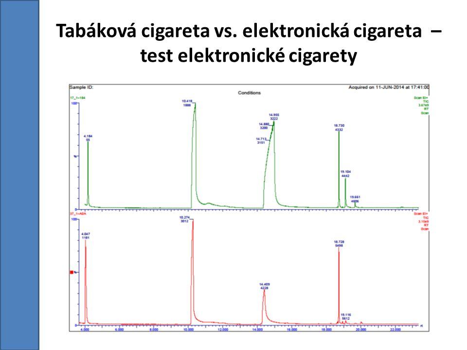 Tabáková cigareta vs. elektronická cigareta – test elektronické cigarety