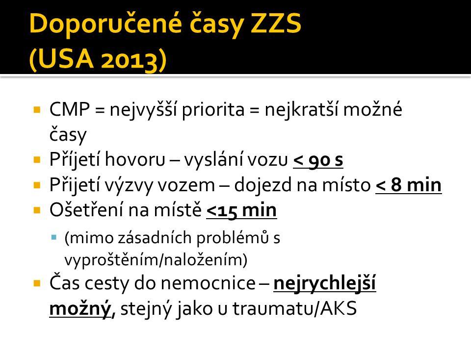 Doporučené časy ZZS (USA 2013)  CMP = nejvyšší priorita = nejkratší možné časy  Příjetí hovoru – vyslání vozu < 90 s  Přijetí výzvy vozem – dojezd na místo < 8 min  Ošetření na místě <15 min  (mimo zásadních problémů s vyproštěním/naložením)  Čas cesty do nemocnice – nejrychlejší možný, stejný jako u traumatu/AKS